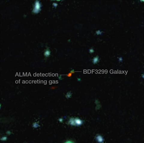 assembly of galaxies in the early universe