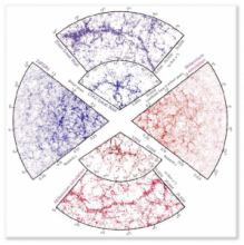 Large-scale structure unveiled by large galaxy surveys.